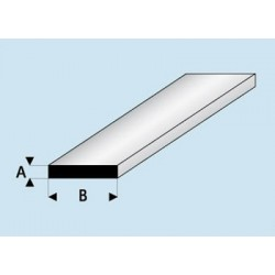 Profilé styrène Plat 1,5 mm